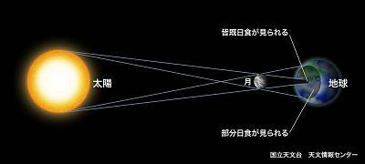 皆既日食5.jpg